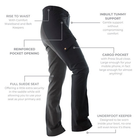 Trainers Riding Pants Features