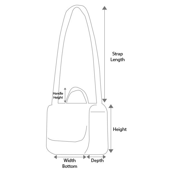 Basic Handbag, Tote Bag, Sling bag & Clutch Bag Guidelines