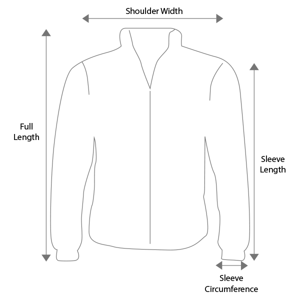 Basic Jackets Guidelines