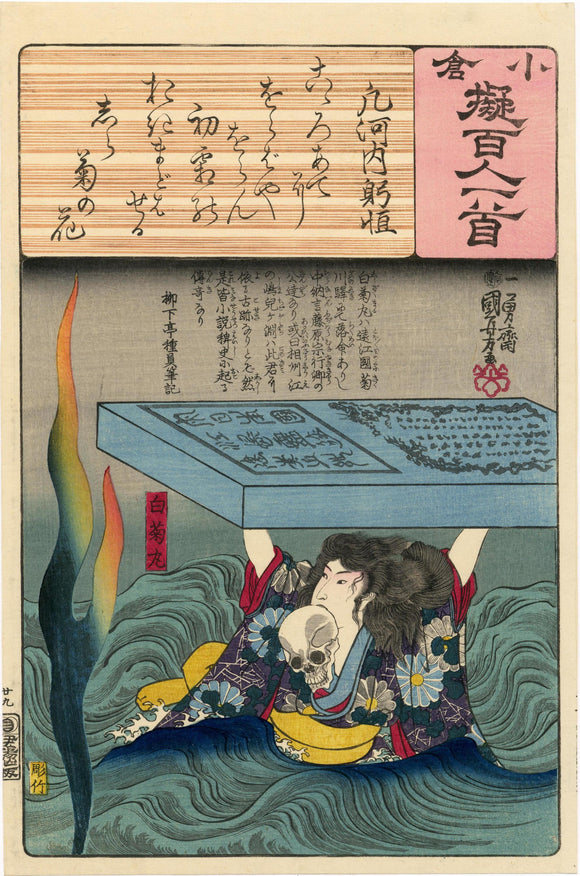 Kuniyoshi: Skull and Waves
