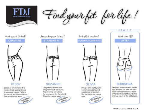 FDJ Fit Guide