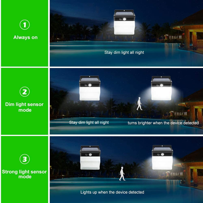 (FREE PRODUCT QTY.: 5) Solar Motion Light 172LEDs IP65 Waterproof Security LED Wall Lights (2 Pack)