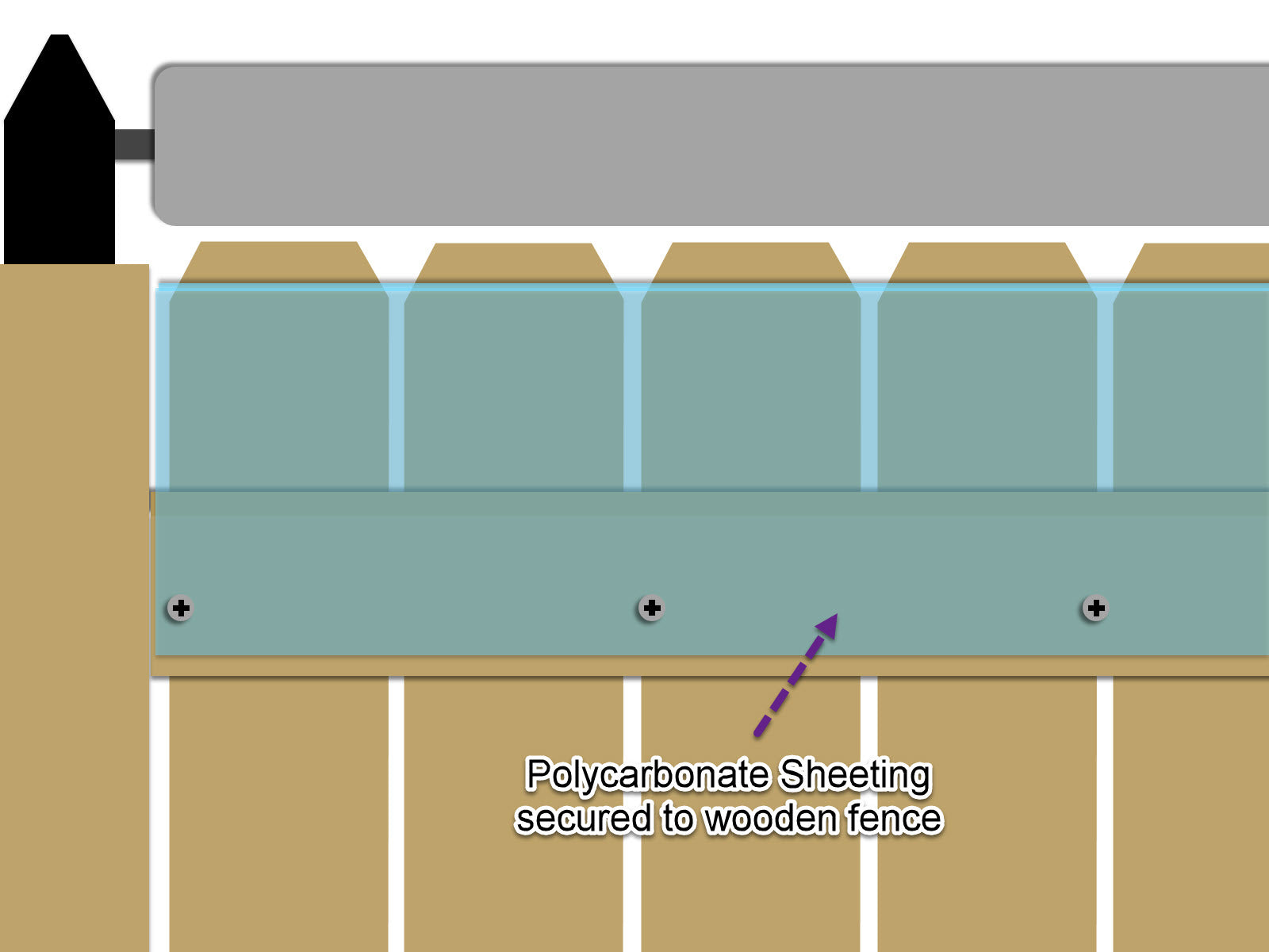 Polycarbonate Sheeting on Wooden Fence Cat Proof