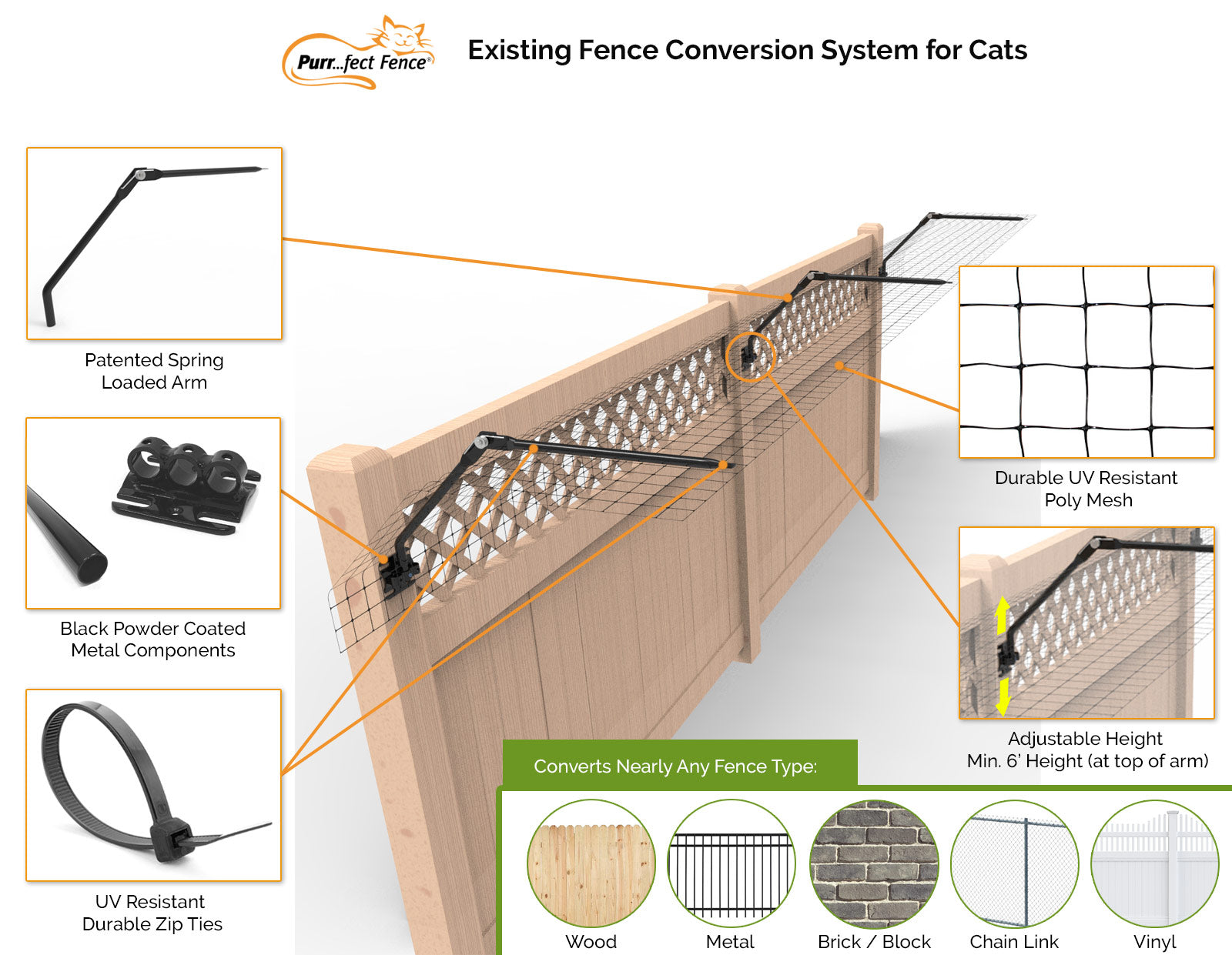 Cat Fence Topper for Existing Fences