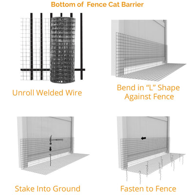 Fence Bottom Barrier - Prevent Escapes & Digging/Chewing