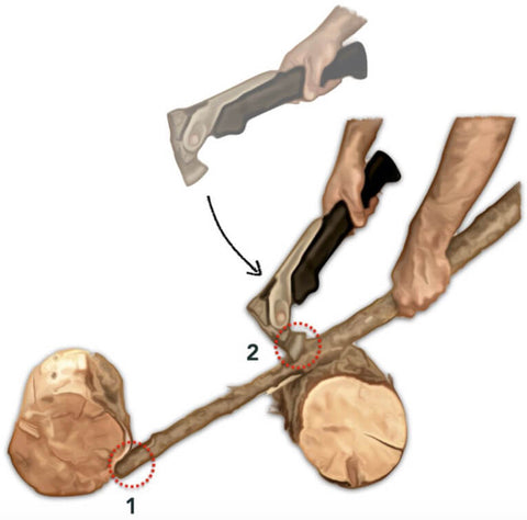 How to use an axe (Cutting)