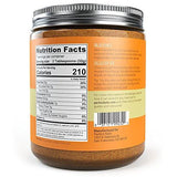 Perfect Keto Nut Butter Snack: Fat Bomb to Support Weight Management on Ketogenic Diet.