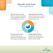 Load image into Gallery viewer, Glycolic Acid Toner