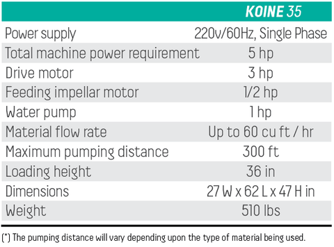 Koine 35 Technical Specifications