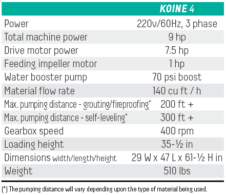 Koin 4 Technical Specifications
