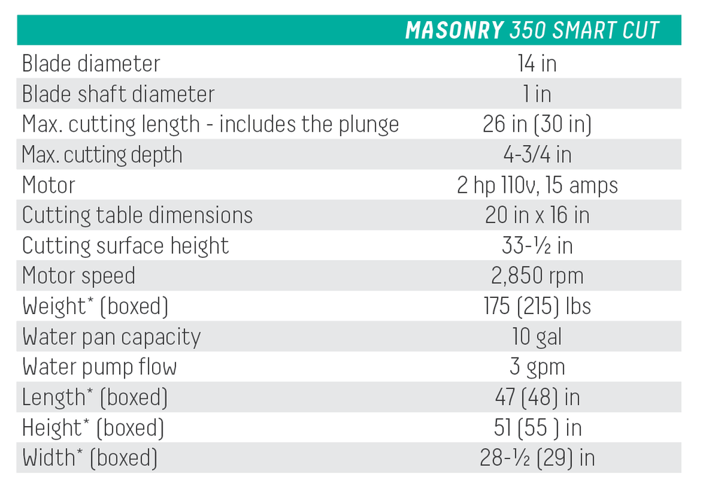 Masonry 350 Technical Specifications