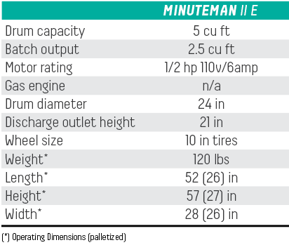 Minuteman II Technical Specifications