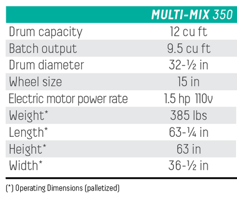 Multi-mix 350 Technical Specifications
