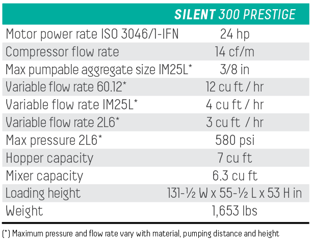 Silent 300 Prestige Technical Specifications