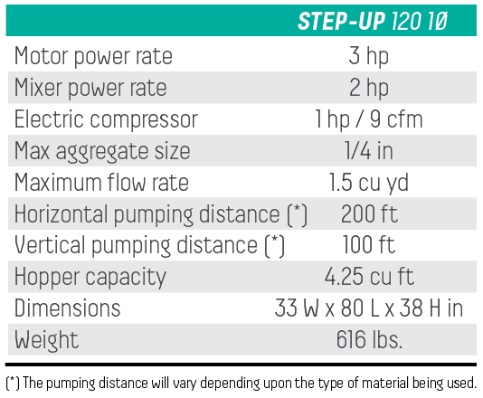 step Up 120 Single Phase Technical Specifications