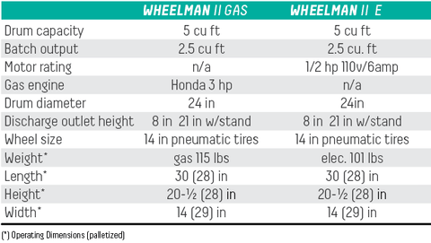 Wheelman II Technical Specifications