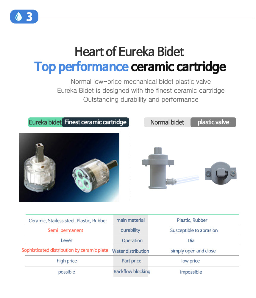 ceramic-bidet-parts