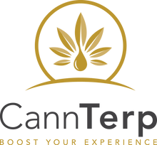 CannTerp Inc.