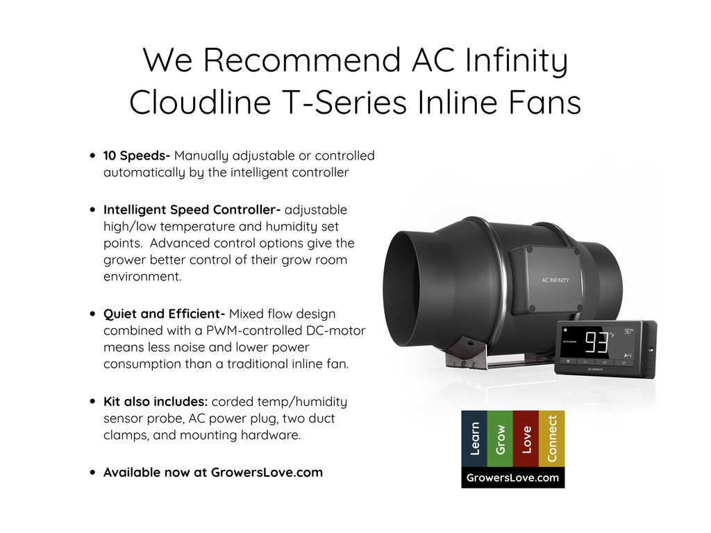 Ventilation Guide- We Recommend AC Infinity