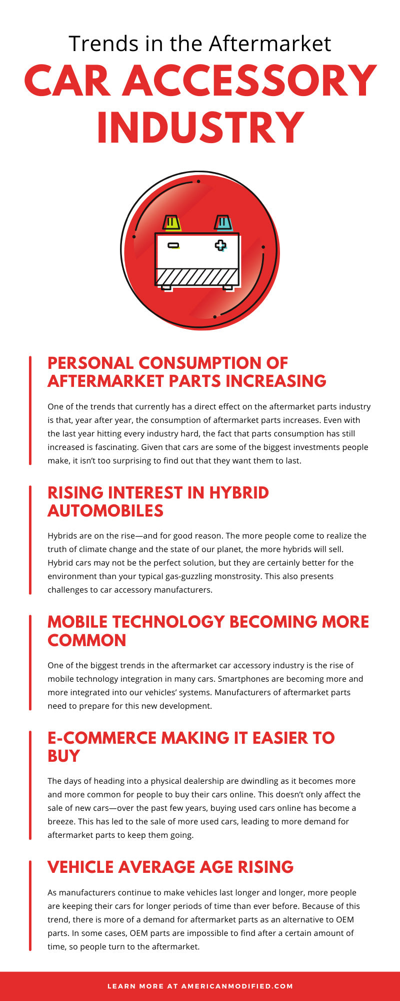 Trends in the Aftermarket Car Accessory Industry