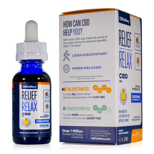 CBDistillery - Full Spectrum CBD Oil - Extra Strength - 1000mg - 33mg per ml - About CBD