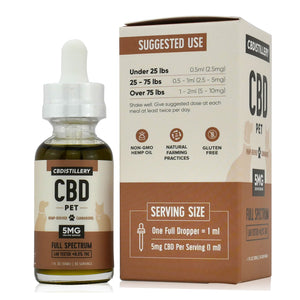 CBDistillery CBD Oil For Pets (150mg - 5mg/ml) - Suggested Use
