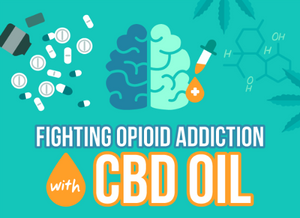 Relationship between CBD and Opioid Use