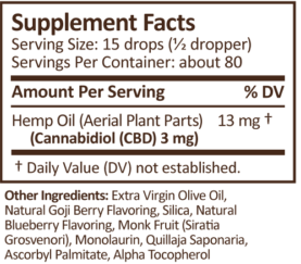 cbd oil goji blueberry ingredients