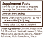 cbd oil peppermint full spectrum hemp extract dietary supplement