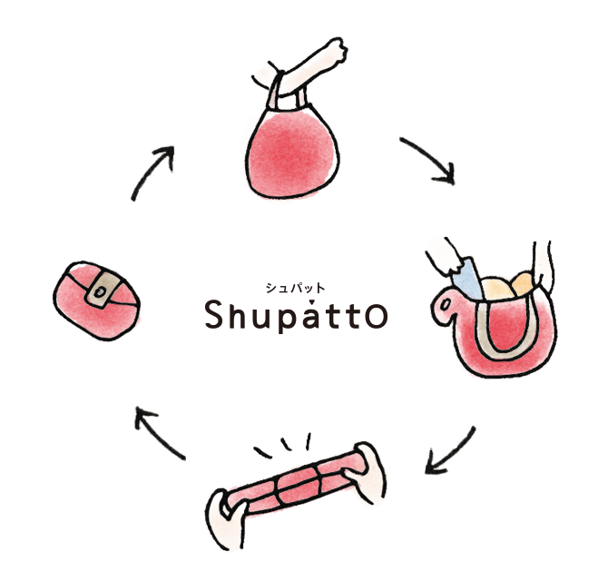 About ShupattO