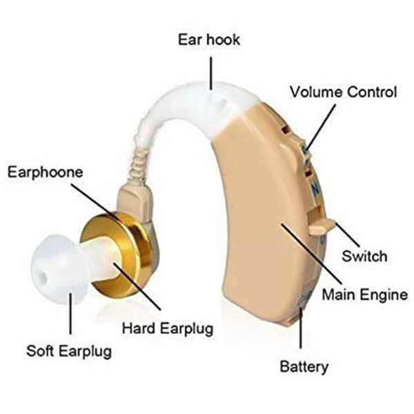 Mini Ear Hearing Aids for Hard of Hearing