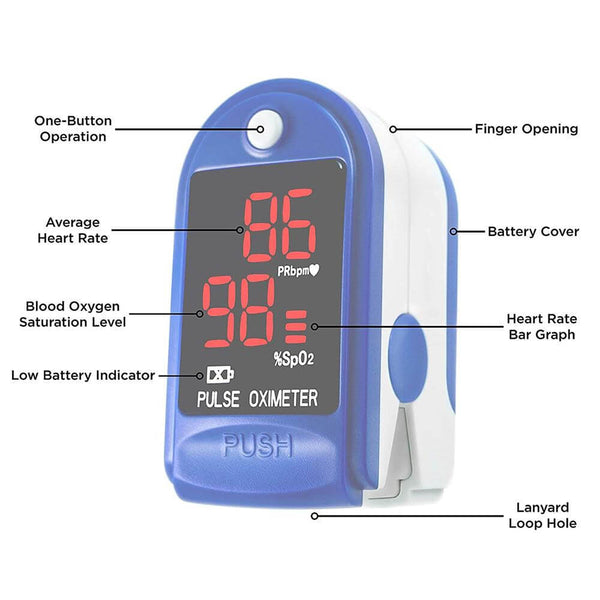 Finger Oximeter | Finger Pulse Oximeter | Finger Oxygen Monitor