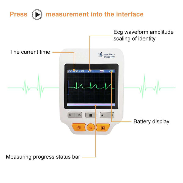 Portable EKG Machine