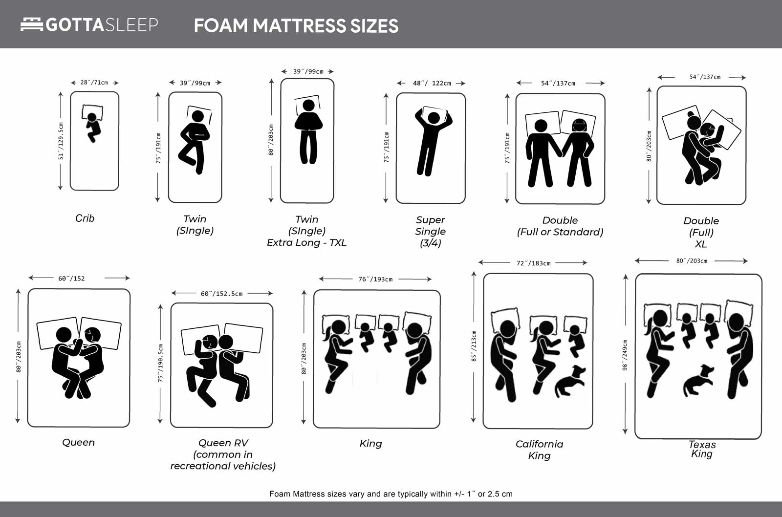 Mattress Sizes Bed Size Dimensions Guide 2020 Gotta Sleep