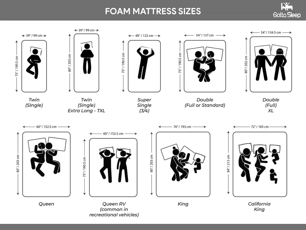 Foam Mattress Sizes and Dimensions