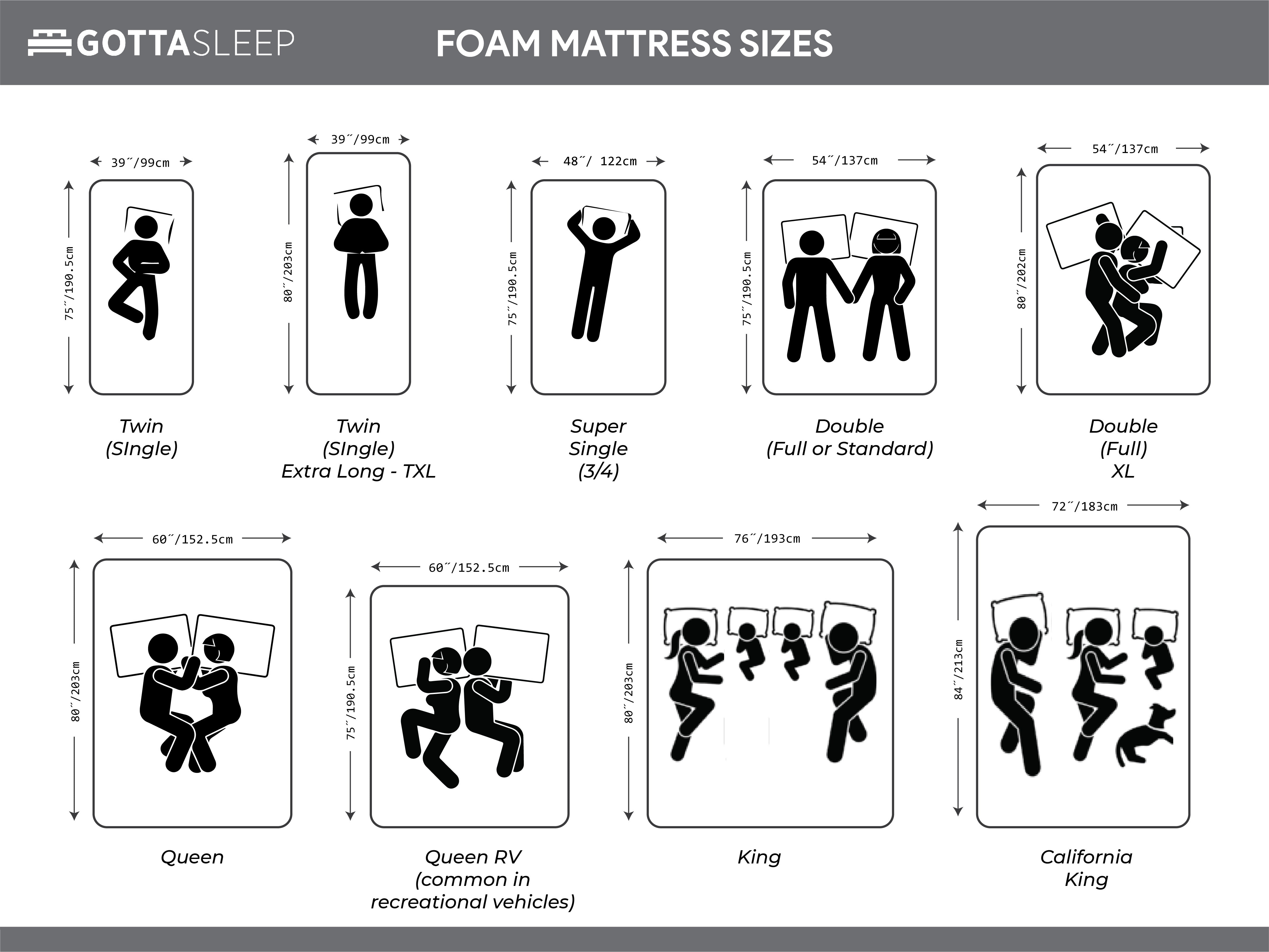 Mattress sizes dimensions and bed sizes canada and usa - All in one double bed ...