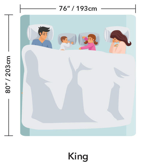 King Bed Size Mattress Dimensions