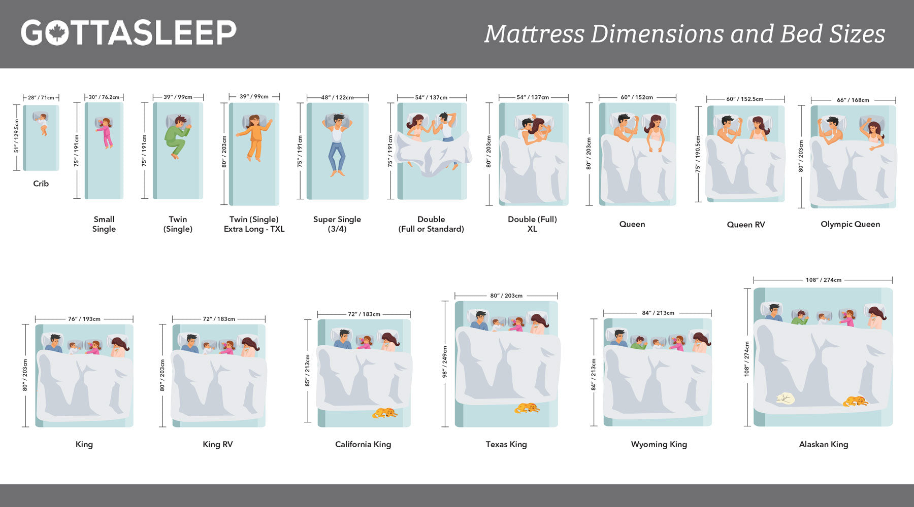 Mattress Sizes & Bed Size Dimensions Guide [2020] [Canada, USA, EU