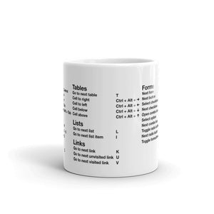 NVDA screen reader shortcut keys printed on white coffee mug. Middle features: Tables, Lists, and Links.