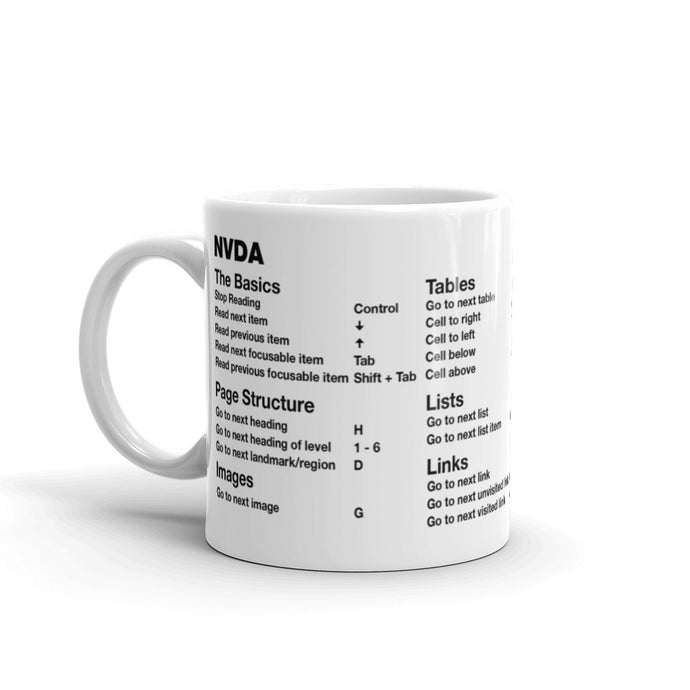 NVDA screen reader shortcut keys printed on white coffee mug. Left side features: The Basics, Page Structure, and Images.