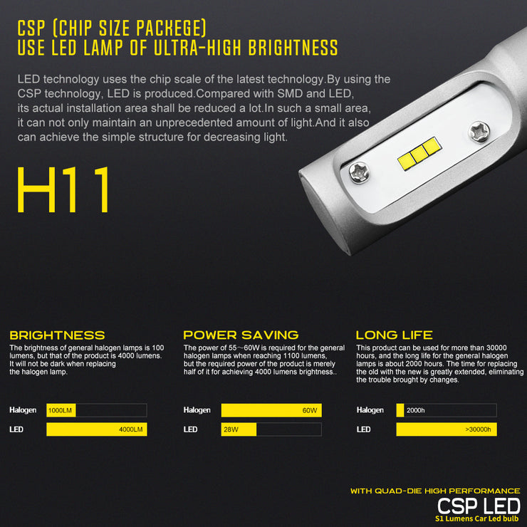 BEAMTECH H11 H8 H9 LED Bulb 50W 6500K 8000Lumens Extremely Brigh CSP Chips Conversion Kit