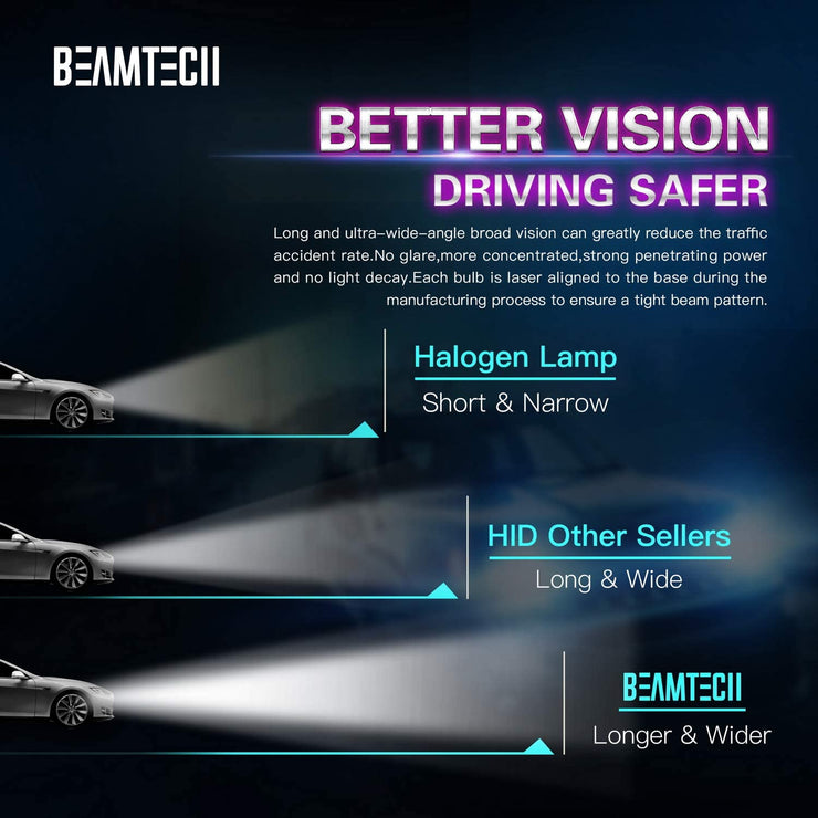 BEAMTECH D4S HID Bulbs,Xenon Headlight Replacement Bulb 35W 6000K Pack of 2