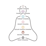 NECKLACE THROAT CHAKRA