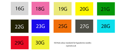 ISO Hub colour standards for hypodermic needles