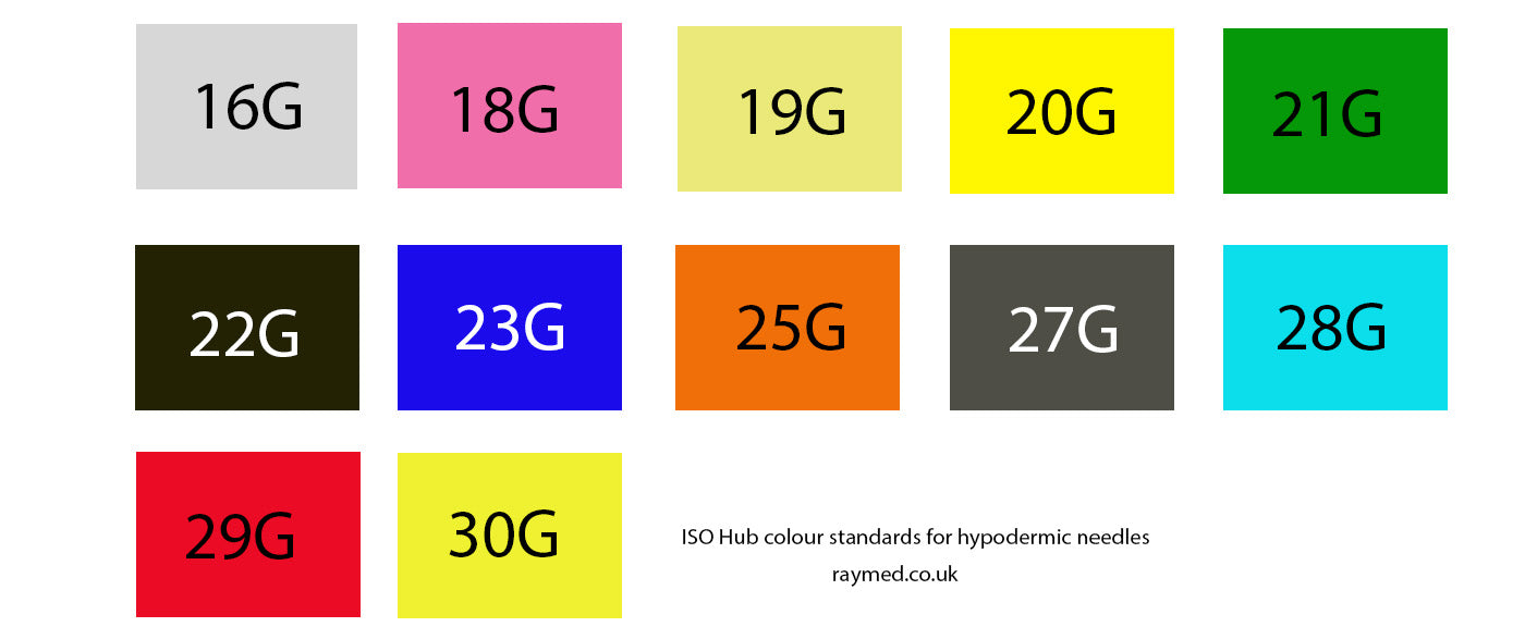 universal hypodermic needle colour guide.