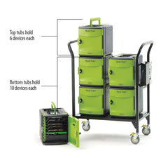 Tech Tub2 Modular Cart with Syncing USB Hub: Holds 32 Devices