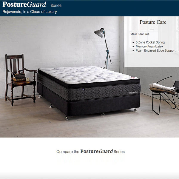 Posture Care: Mattress - Modern Home Furniture