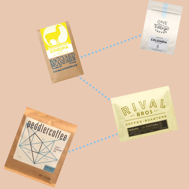 single origin coffees subscription