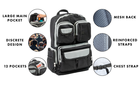 Urban Bug Out Bag Backpack Features