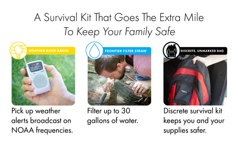 A survival kit that goes the extra mile to keep you and your family safe